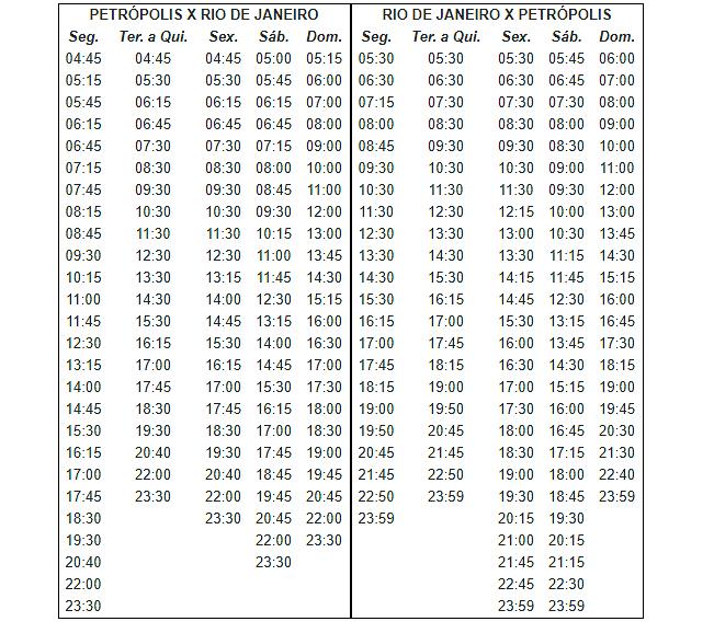 horario (1 de 1)